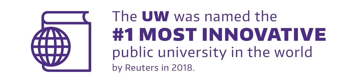 The UW was named the most innovative public university in the world by Reuters in 2018