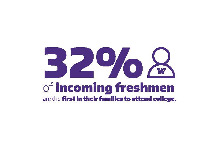 32%的新生是家里第一个上大学的人.