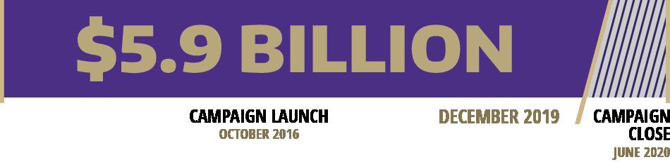 Campaign progress: $5.9 billion as of December 2019