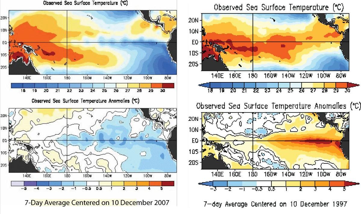 El Nino and La Nina 2007-8 and 1997