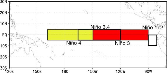 El Nino Regions from NOAA