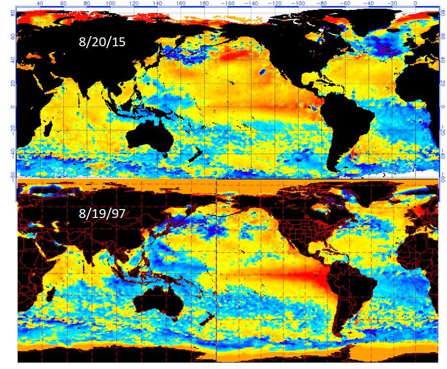 1997 and 2015 El Ninos