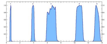 spectral-bands