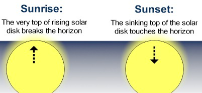 Sunrise and sunset definitions