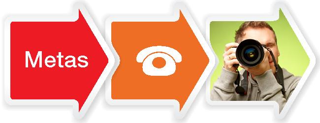 Cómo Poner Tu Sitio Online: La Guía Completa Para el Principiante