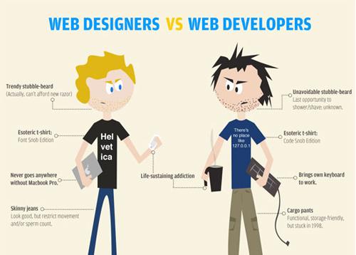 Web-Designers-VS.-Web-Developers