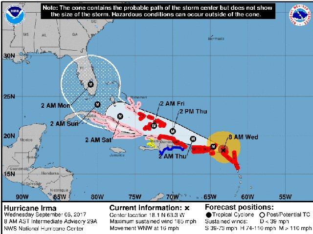 Trayectoria Huracán Irma