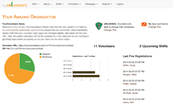 YourVolunteers Dashboard