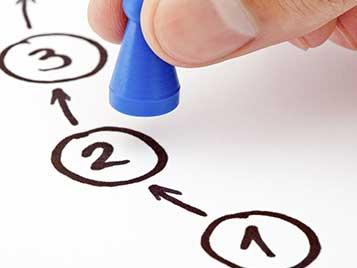 Convierte tu idea en realidad en 5 pasos