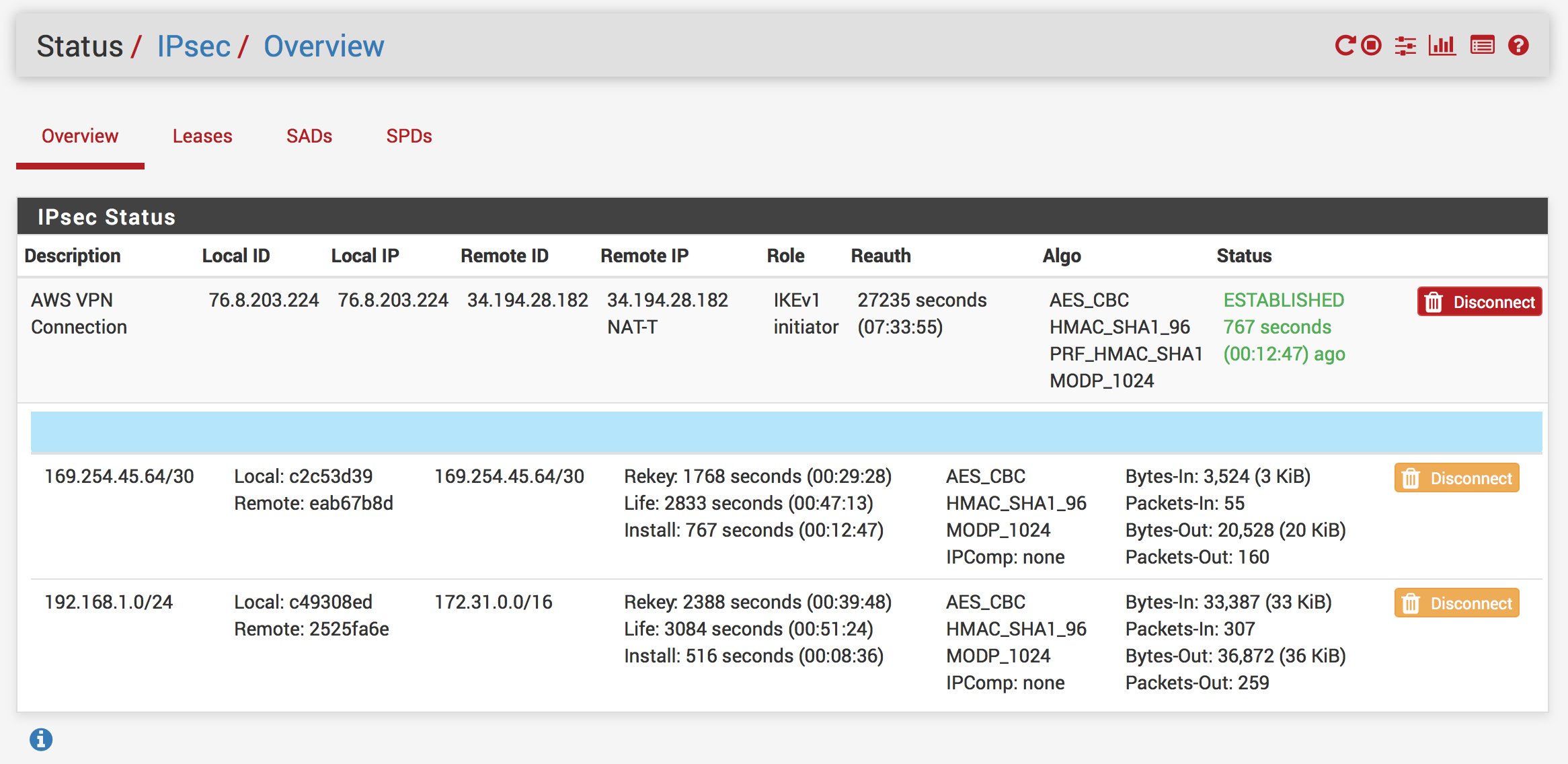 Tutorial: Using pfSense as a VPN to your VPC – 1Strategy