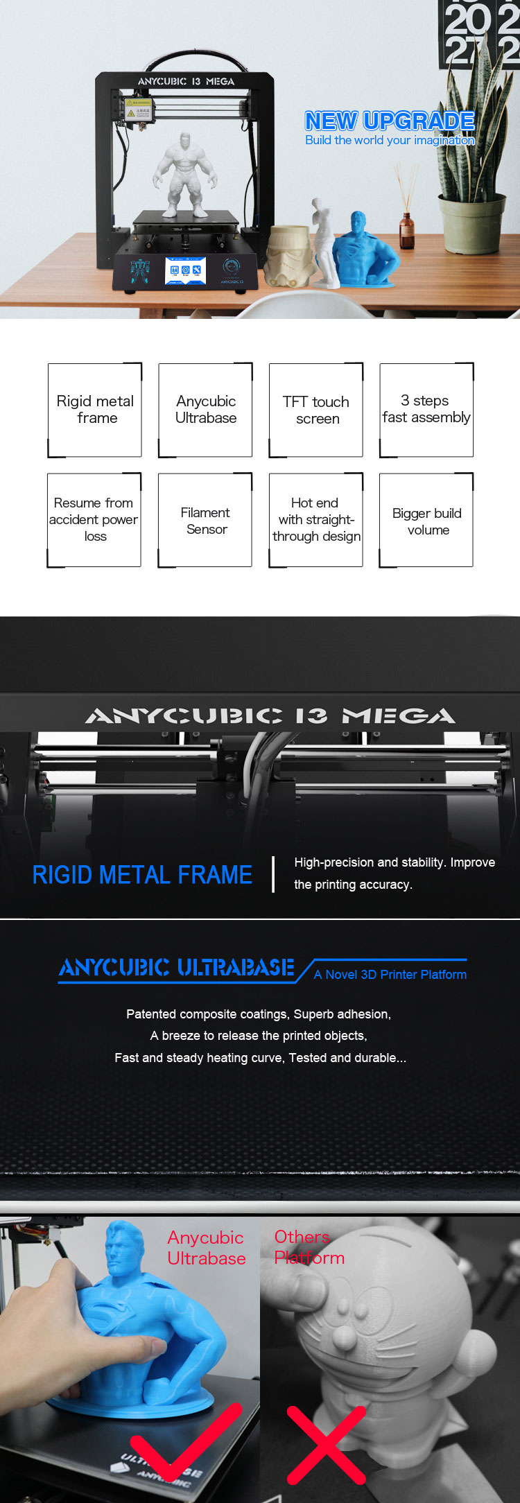 Anycubic i3 MEGA 3D Printer with Ultrabase