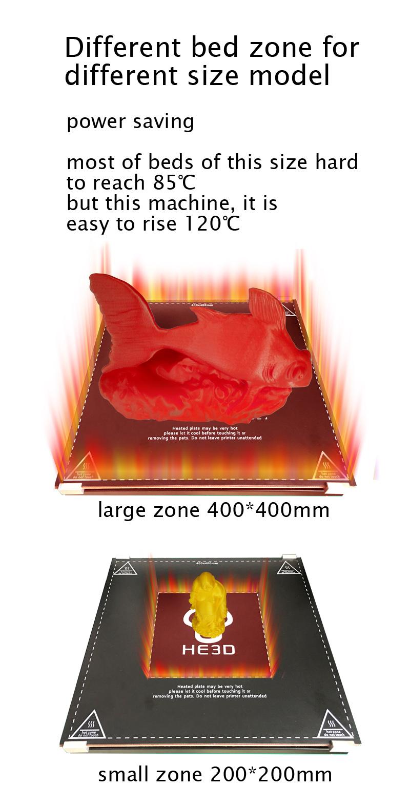 HE3D H500
