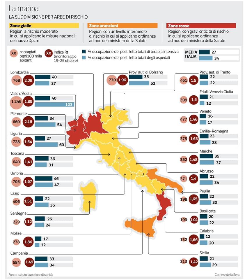 Emilia-Romagna-zona-gialla
