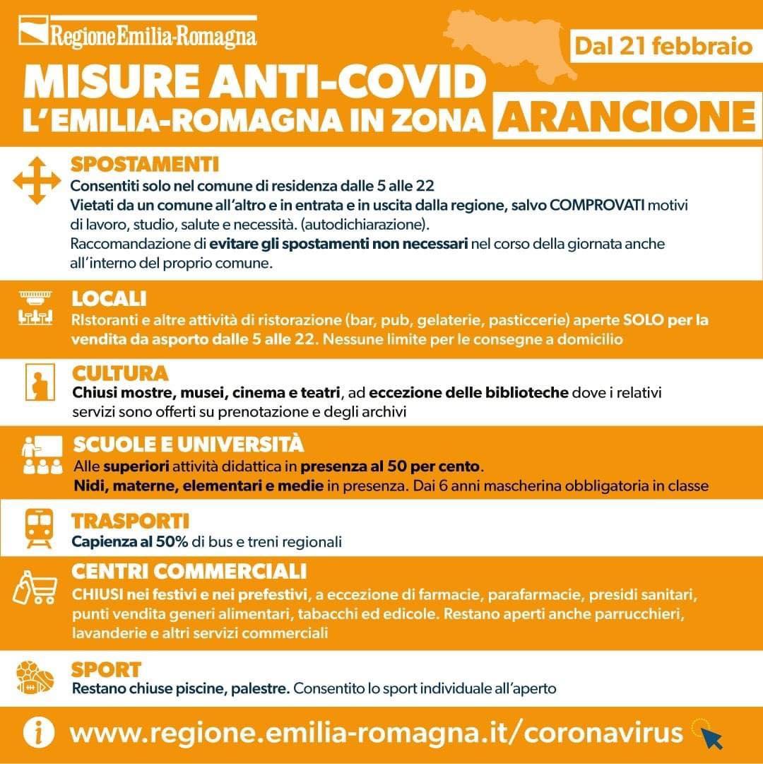 Emilia-Romagna-zona-arancione