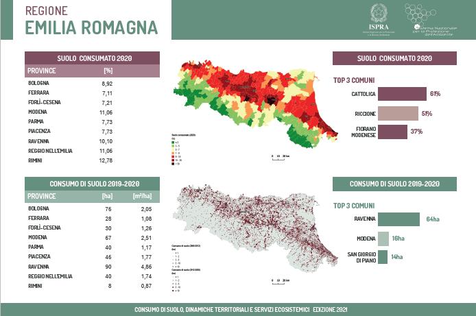 consumo-suolo-Emilia-Romagna