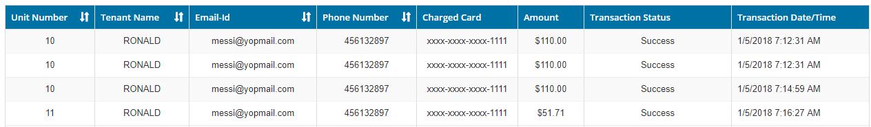 Creditcard5