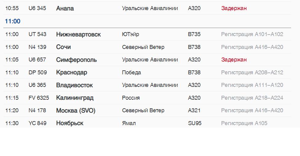 В субботу в аэропорту Пулково задержали вылет шести самолетов, пять из них — «Уральских авиалиний»