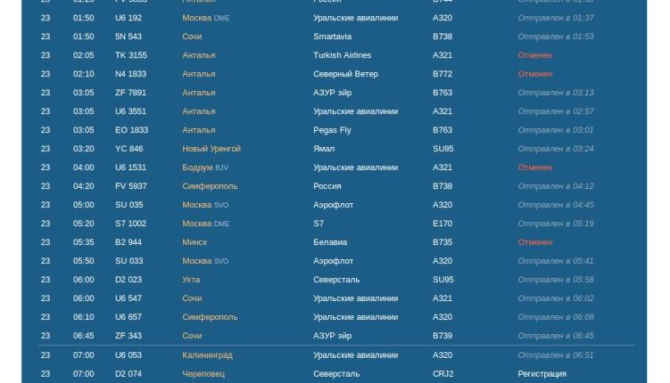 В Пулково отменили десять рейсов — в основном, в Анталью и Минск