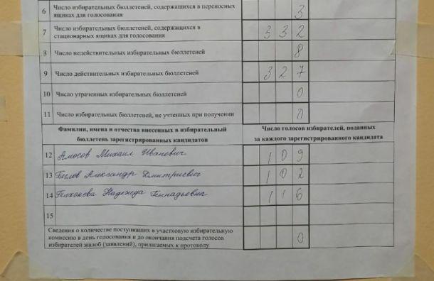Тихонова лидирует в УИК 2177 на ул. Димитрова
