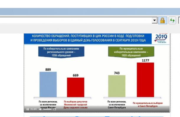 Памфилова: Санкт-Петербург — чемпион по жалобам на прошедших выборах