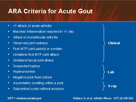 Water Use in Gout Treatment 638558879