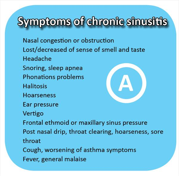 Sinusitis Headaches. Sinusitis Remedy. How to Treat Sinus AllSin-A9