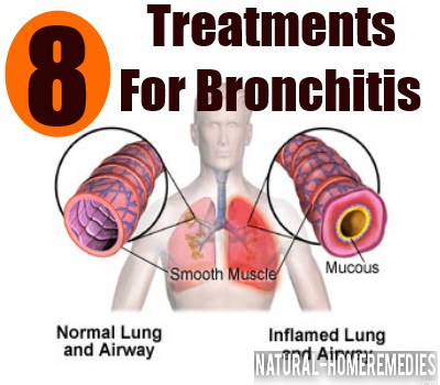 [Image: Bronchitis-Treatments03.jpeg]