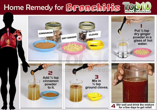 Bronchitis Symptoms: Acute Bronchitis Treatment Bronchitis-home-remedy89