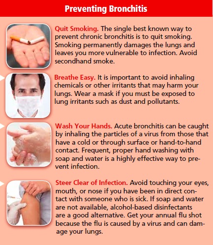 Treatment for Bronchitis, Issues on Asthmatic Bronchitis Bronchitis-table57