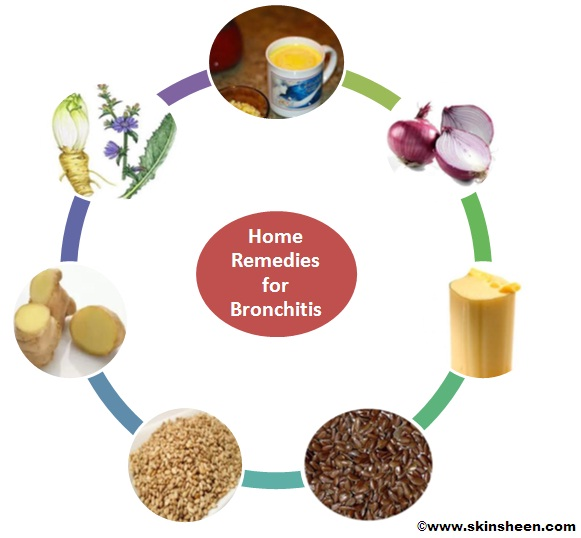 Chronic Bronchitis Herbal and Cure Bronchitis and 5 Steps Home-Remedies-for-Bronchitis7