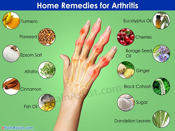 How the Home Remedy Saves You Money, Time and Pain. Interesting-Medicine-for-Joint-Problems-Arthritis-Osteoporosis-Rheumatism91