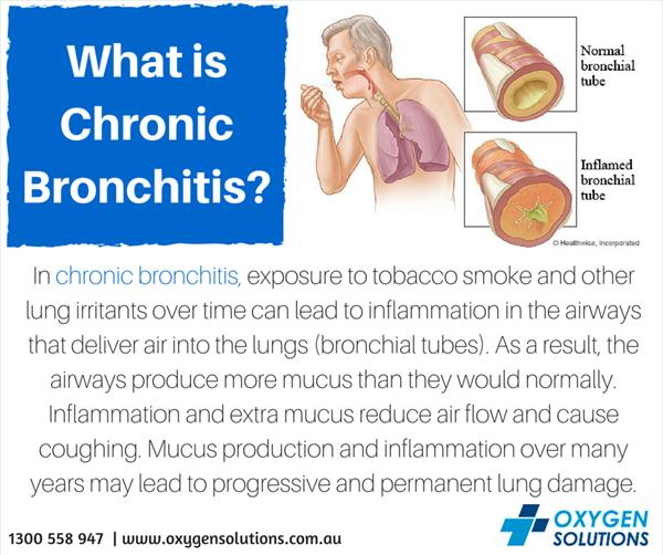 Bronchitis Treatment Oxygen-Solutions-Chronic-Bronchitis1