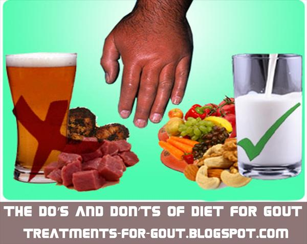 How Do You Prevent Gout The-Dos-And-Donts-Of-Diet-For-Gout