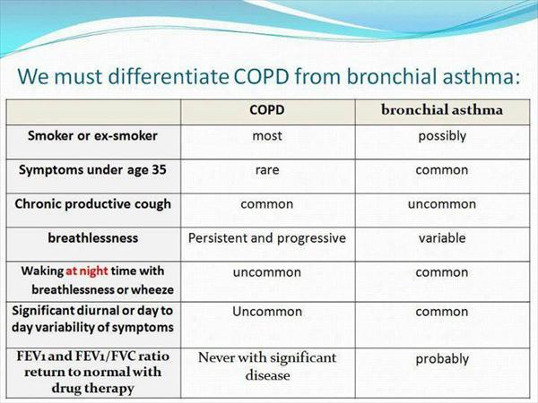 Bronchitis Without Coughing A-ec-f-e-bcf-f