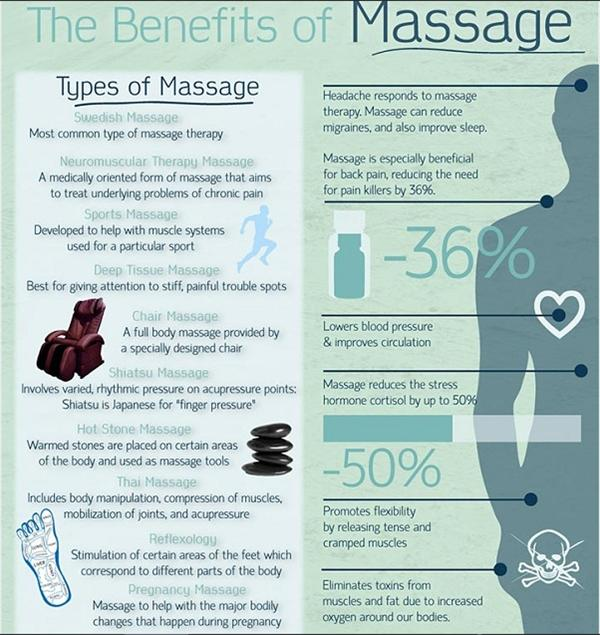 [Image: benefits-of-massage-infographic.jpeg]