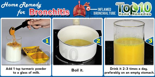 Alternative Bronchitis Treatment and Diagnosis  Bronchitis-home-remedy-turmeric22