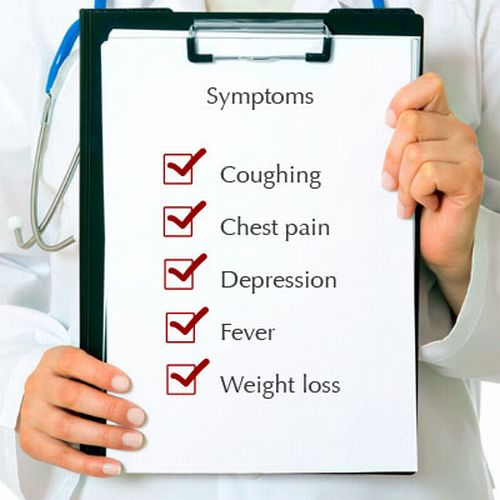 Bronchitis Symptoms Copd-symptoms-ov-nj