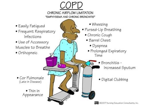 Acute Bronchitis (Discharge Care) Copd156