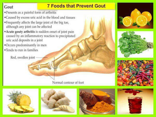 What Should You Scratch from Your Grocery List? Food-to-prevent-gout8