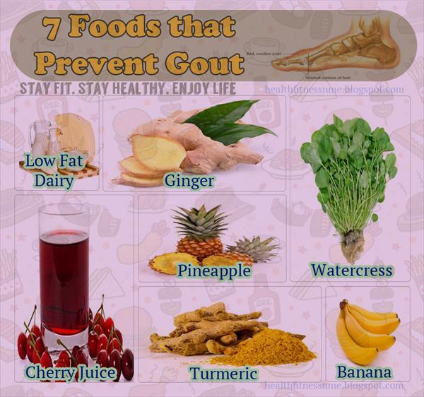5 Free Gout Remedy Tips that Will Save You Pain and Money Foods-that-prevent-Gout09