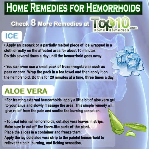 [Image: hemorrhoids-home-remedies.jpeg]