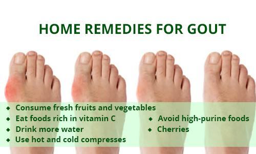 Uric Acid Level: Gout Home Remedy Home-remedies-gout16