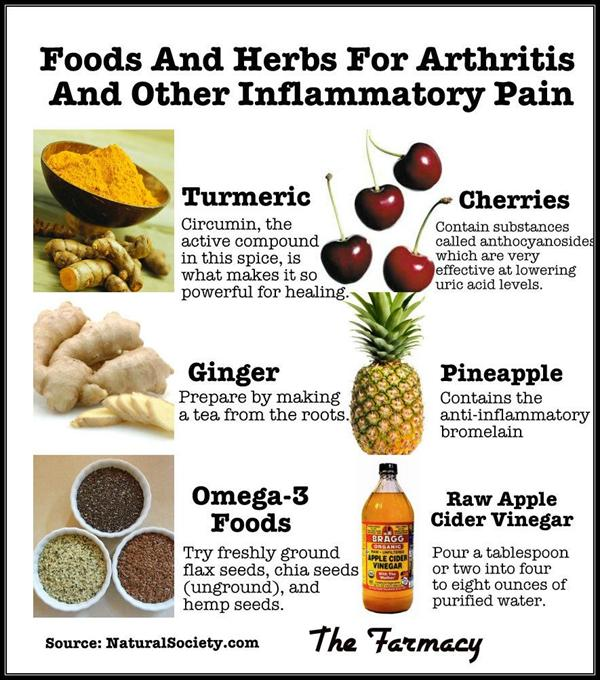 Reduce Uric Acid: Arthritic Diets and Natural Healing O487