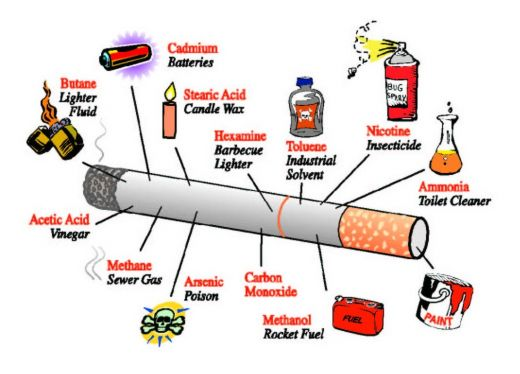 Bronchitis Why-should-you-quit-smoking-harms-of-smoking-and-health-benefits-of-quitting5