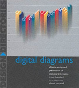 Baixar Digital diagrams pdf, epub, eBook