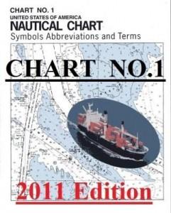 Baixar Chart No 1.USA Nautical Chart, Symbols, Abbreviations & Terms pdf, epub, ebook