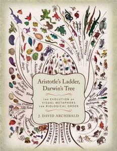 Baixar Aristotle's ladder, darwin's tree pdf, epub, ebook