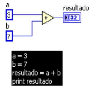 Baixar Programação básica Labview pdf, epub, eBook