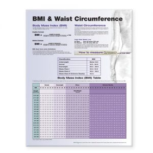 Baixar Bmi and waist circumference chart pdf, epub, ebook