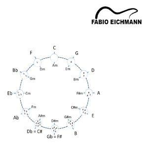 Baixar Harmonia Funcionando pdf, epub, eBook